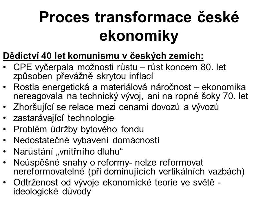 Proces transformace české ekonomiky