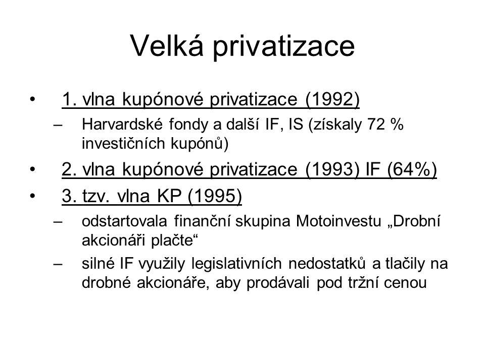 Velká privatizace 1. vlna kupónové privatizace (1992)
