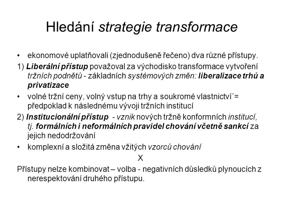 Hledání strategie transformace