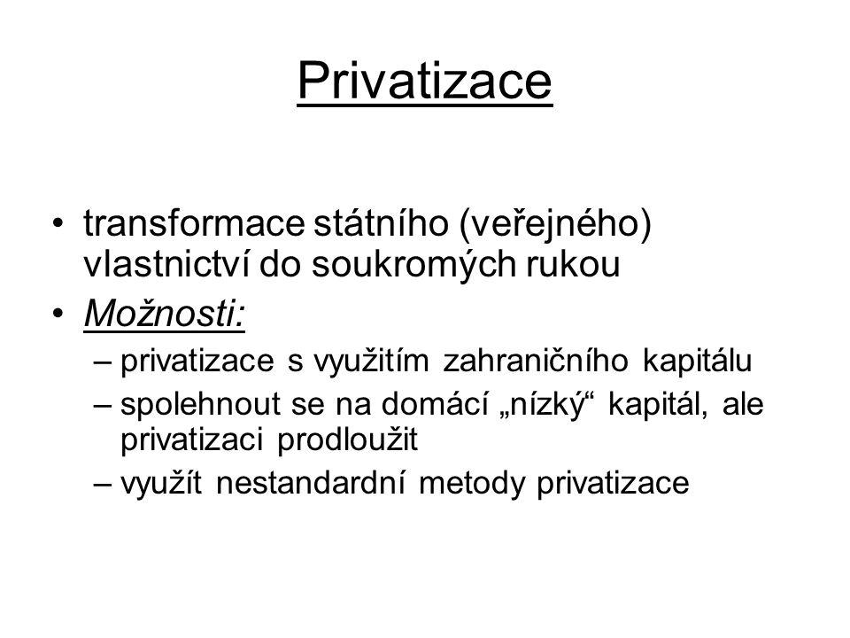 Privatizace transformace státního (veřejného) vlastnictví do soukromých rukou. Možnosti: privatizace s využitím zahraničního kapitálu.