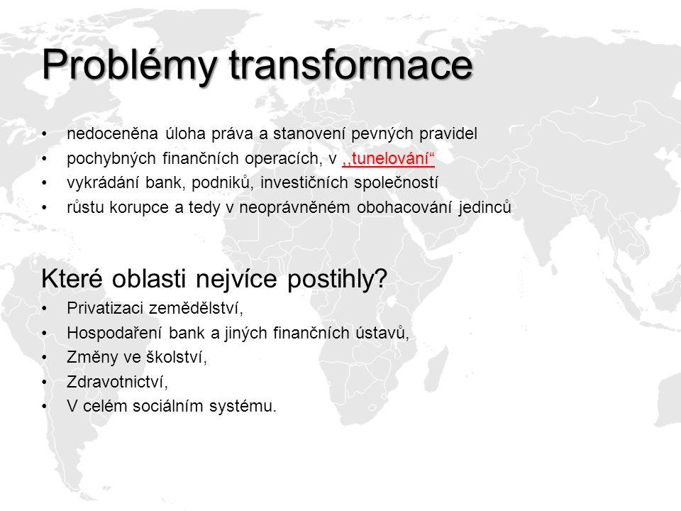 Problémy transformace