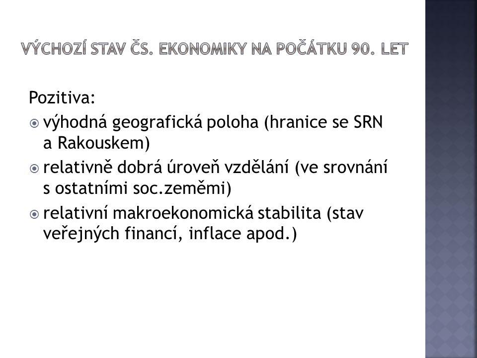výchozí stav čs. ekonomiky na počátku 90. let