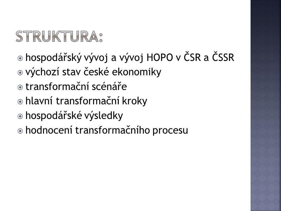 Struktura: hospodářský vývoj a vývoj HOPO v ČSR a ČSSR