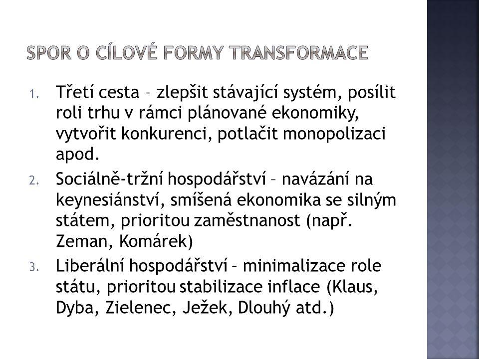 spor o cílové formy transformace