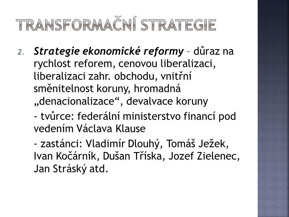 transformační strategie