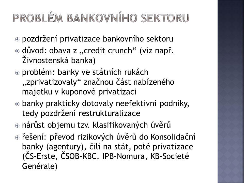 problém bankovního sektoru