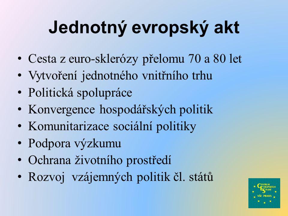 Česká spořitelna spotřebitelský úvěr kalkulačka