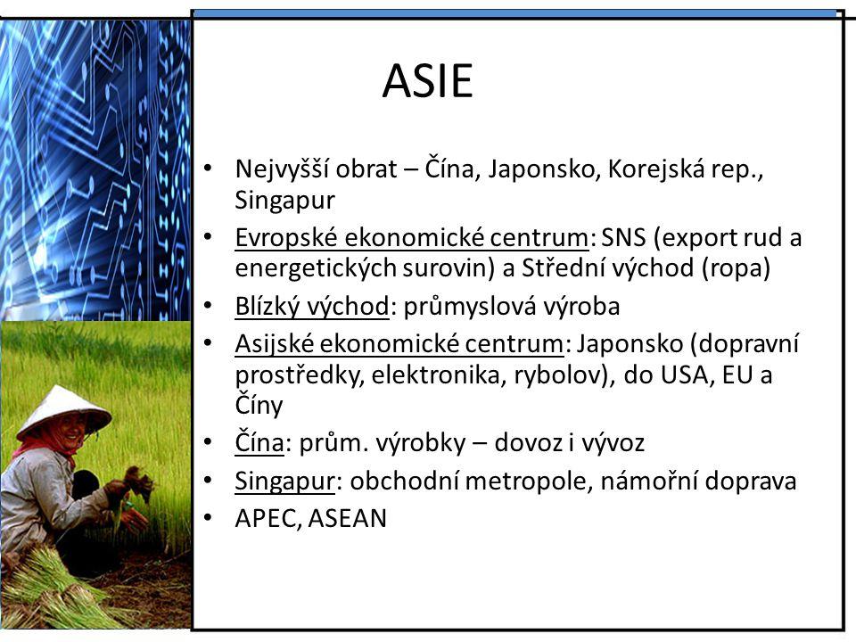 ASIE Nejvyšší obrat – Čína, Japonsko, Korejská rep., Singapur
