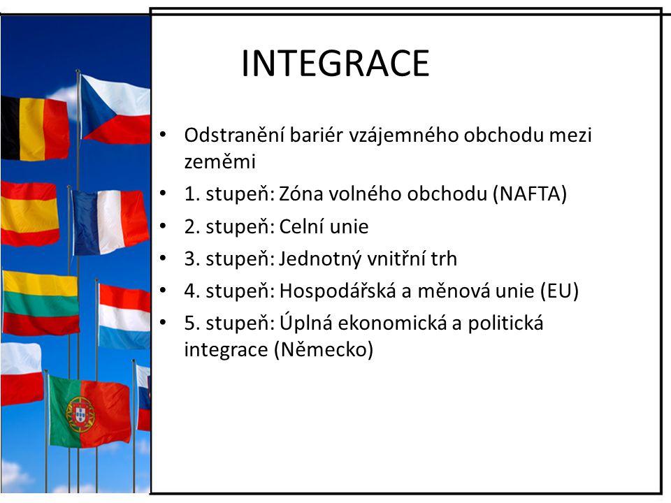 INTEGRACE Odstranění bariér vzájemného obchodu mezi zeměmi
