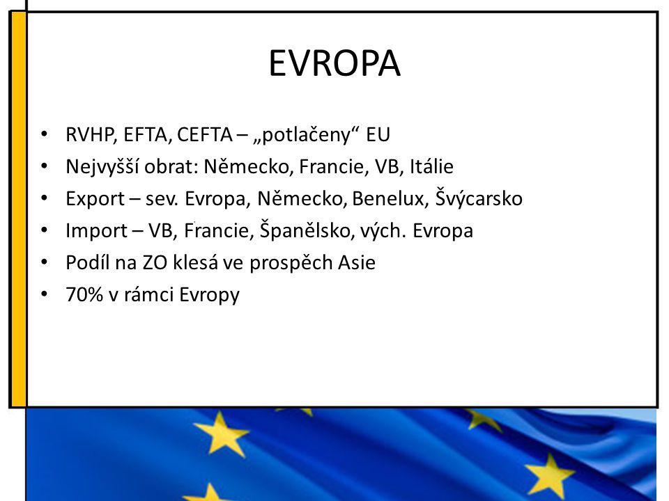 """EVROPA RVHP, EFTA, CEFTA – """"potlačeny EU"""