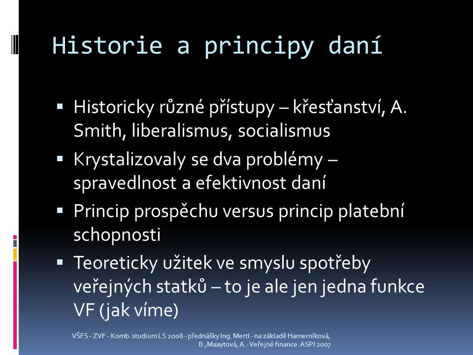 Historie a principy daní
