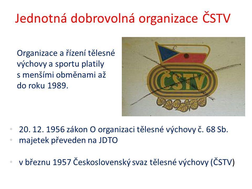Jednotná dobrovolná organizace ČSTV