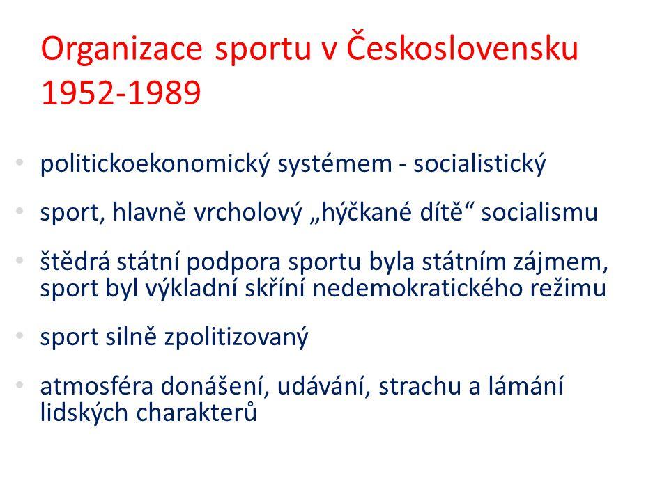 Organizace sportu v Československu 1952-1989