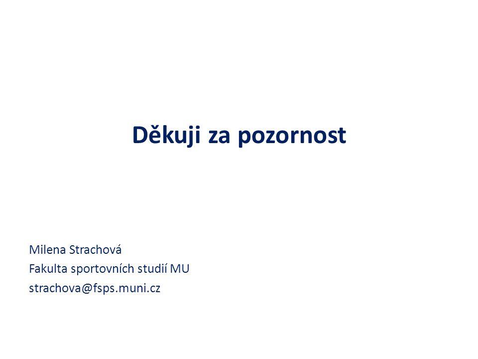 Děkuji za pozornost Milena Strachová Fakulta sportovních studií MU