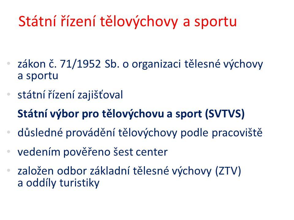 Státní řízení tělovýchovy a sportu