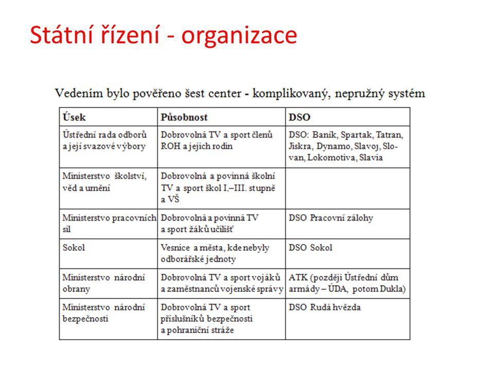 Státní řízení - organizace
