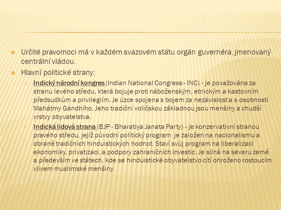 Hlavní politické strany: