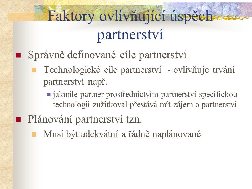 Faktory ovlivňující úspěch partnerství