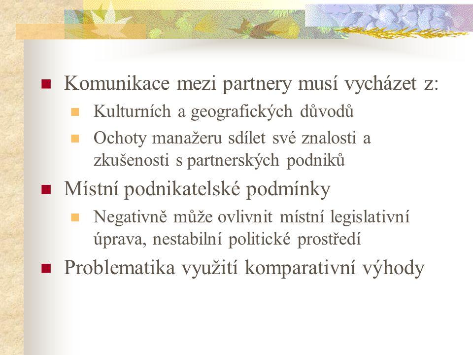 Komunikace mezi partnery musí vycházet z: