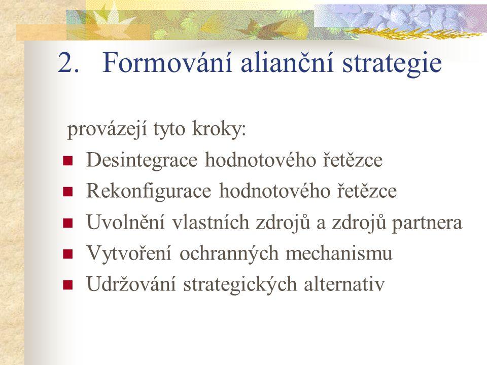 Formování alianční strategie