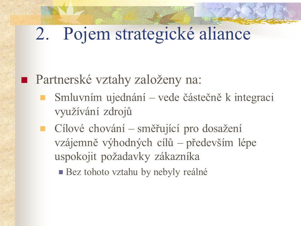 Pojem strategické aliance