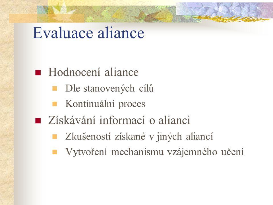 Evaluace aliance Hodnocení aliance Získávání informací o alianci