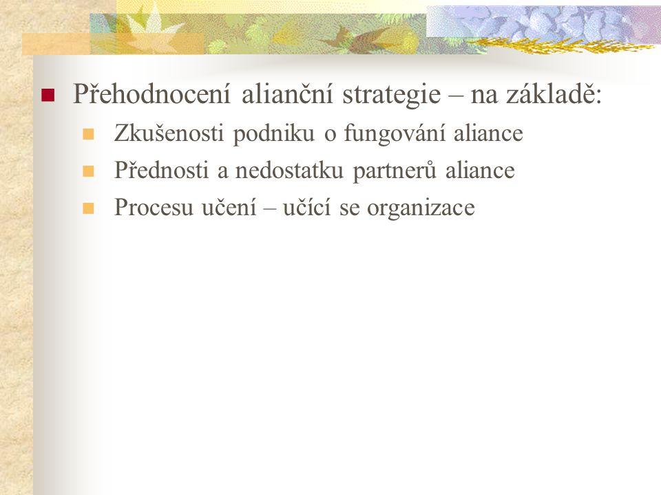 Přehodnocení alianční strategie – na základě: