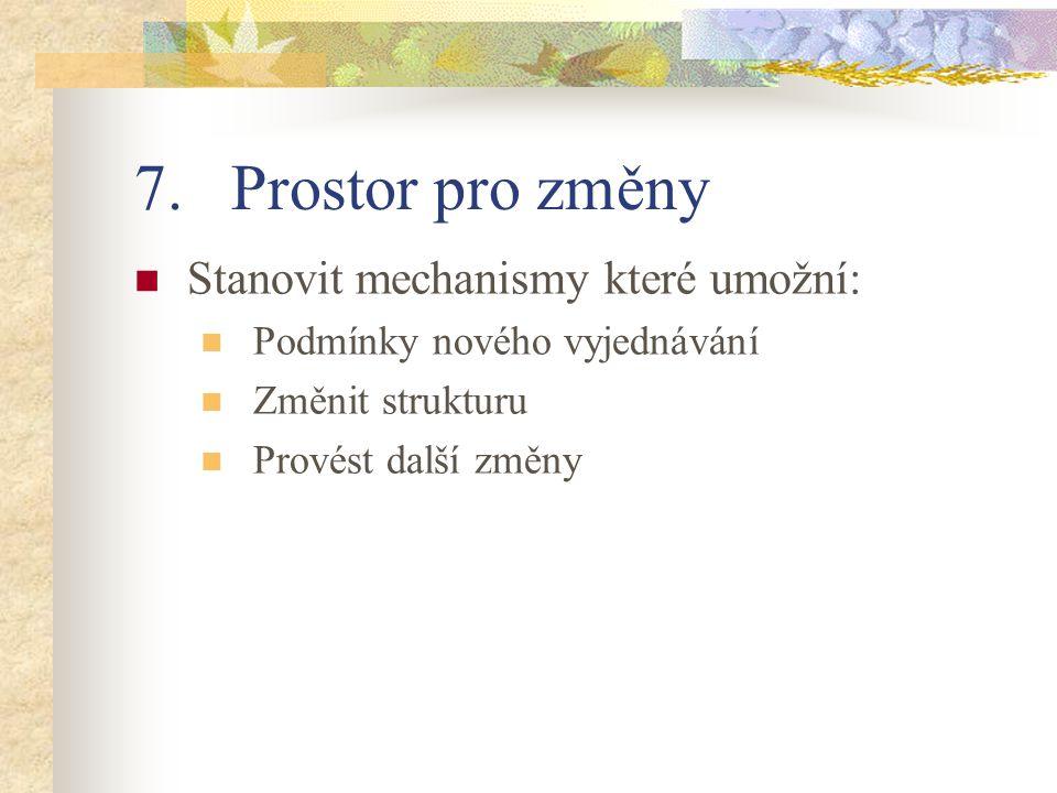 Prostor pro změny Stanovit mechanismy které umožní: