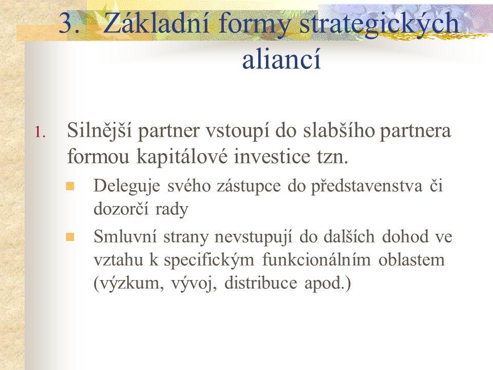 Základní formy strategických aliancí