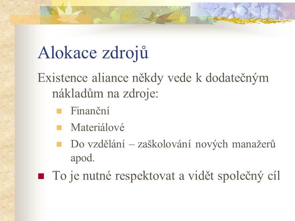 Alokace zdrojů Existence aliance někdy vede k dodatečným nákladům na zdroje: Finanční. Materiálové.