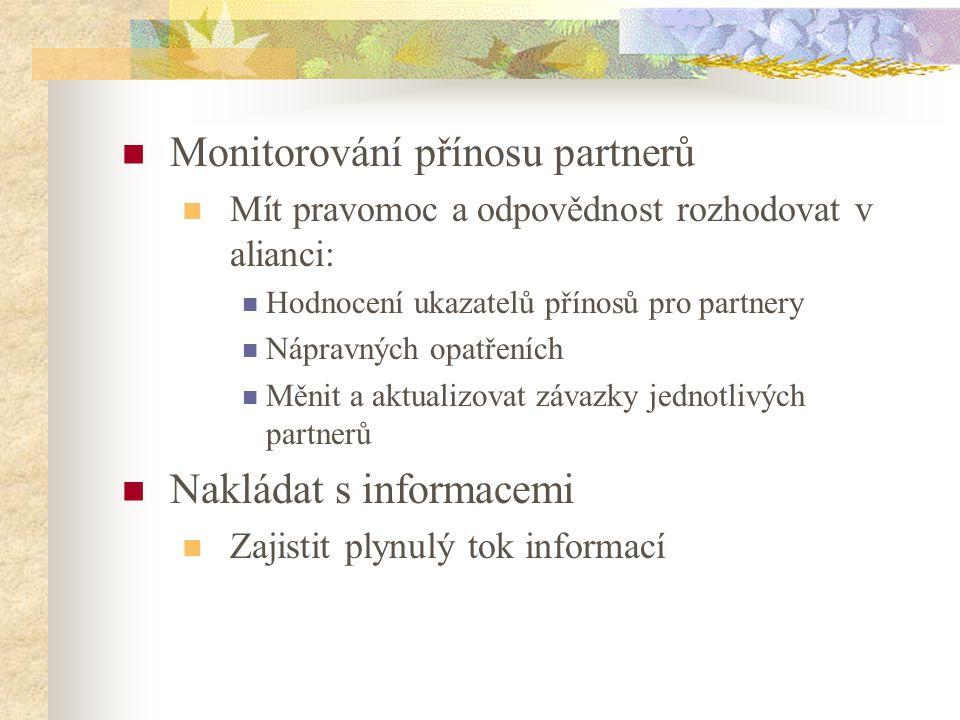 Monitorování přínosu partnerů