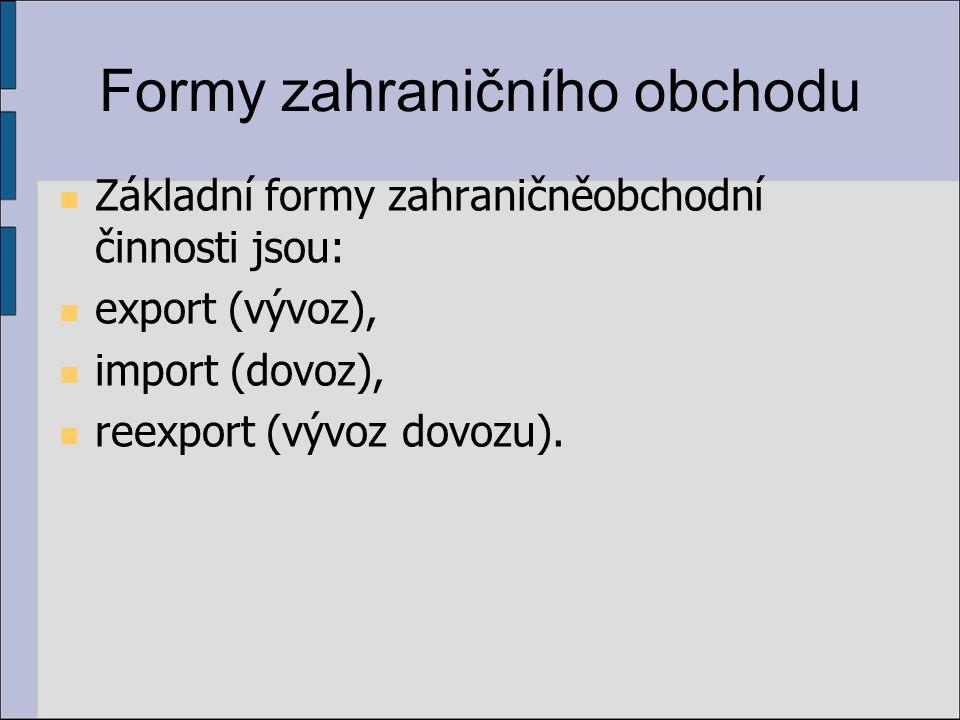 Formy zahraničního obchodu