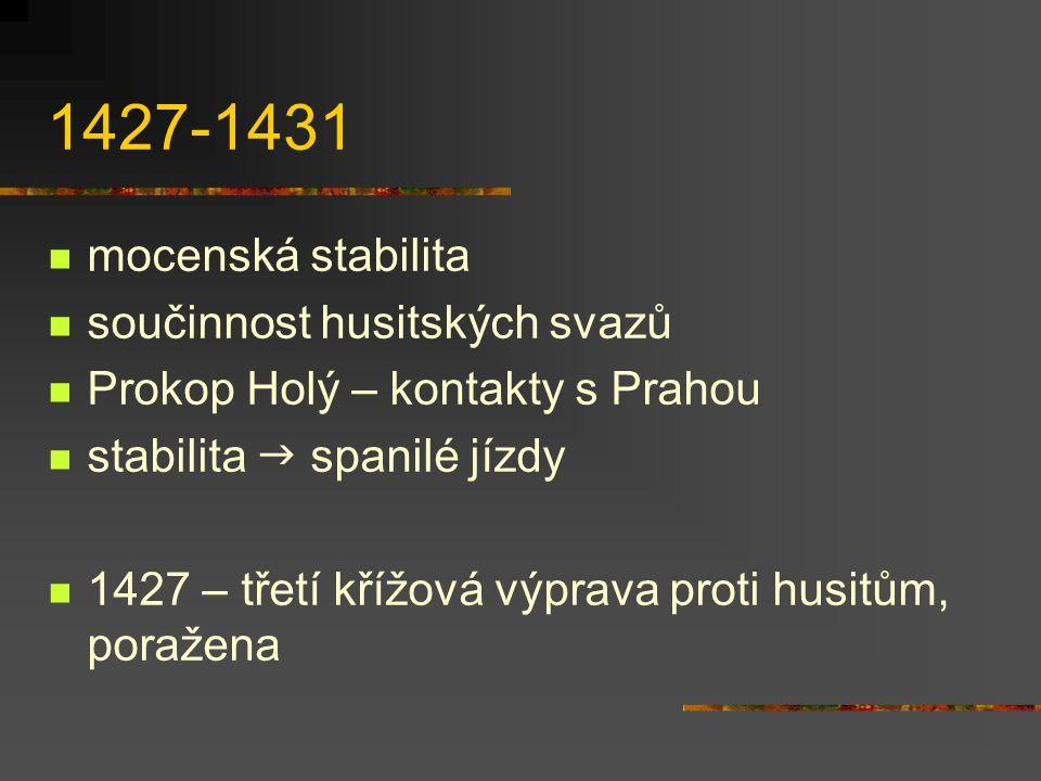 1427-1431 mocenská stabilita součinnost husitských svazů