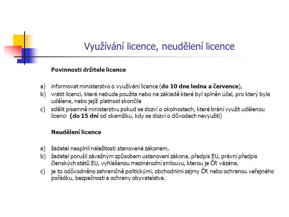 Využívání licence, neudělení licence