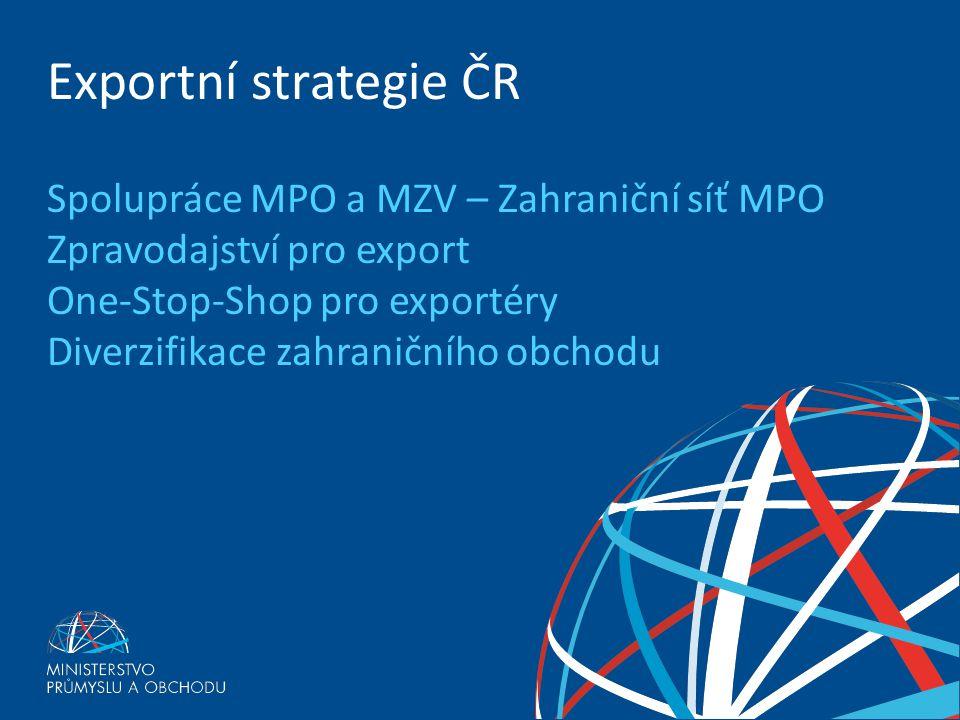 Exportní strategie ČR Spolupráce MPO a MZV – Zahraniční síť MPO Zpravodajství pro export One-Stop-Shop pro exportéry Diverzifikace zahraničního obchodu