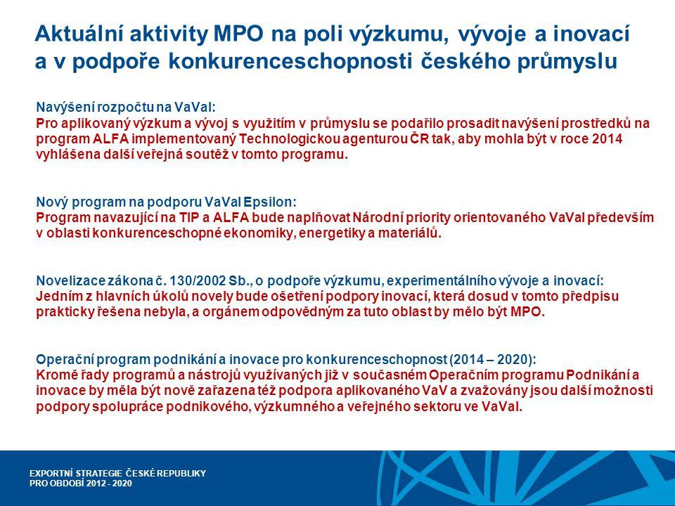 Aktuální aktivity MPO na poli výzkumu, vývoje a inovací a v podpoře konkurenceschopnosti českého průmyslu