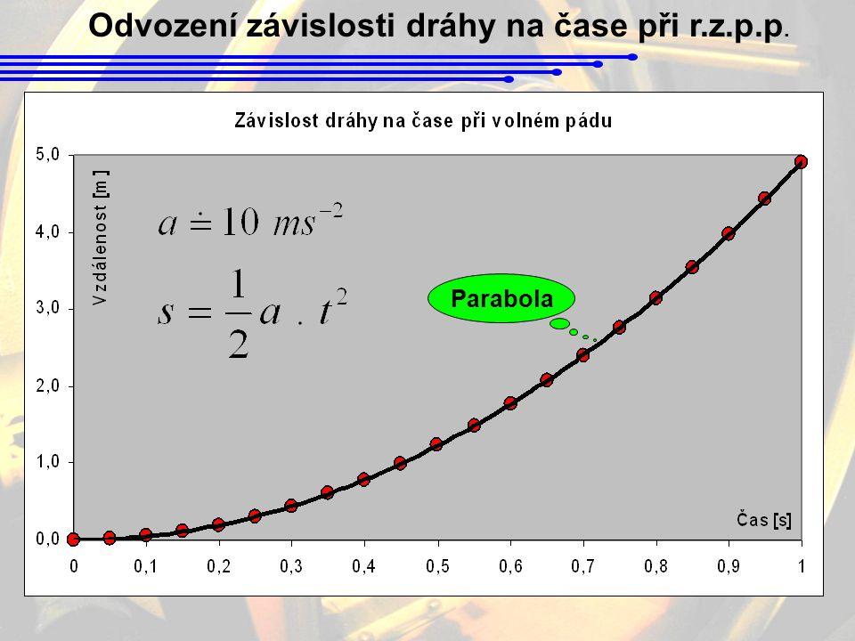 Odvození závislosti dráhy na čase při r.z.p.p.