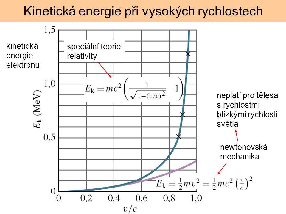 Kinetická energie při vysokých rychlostech