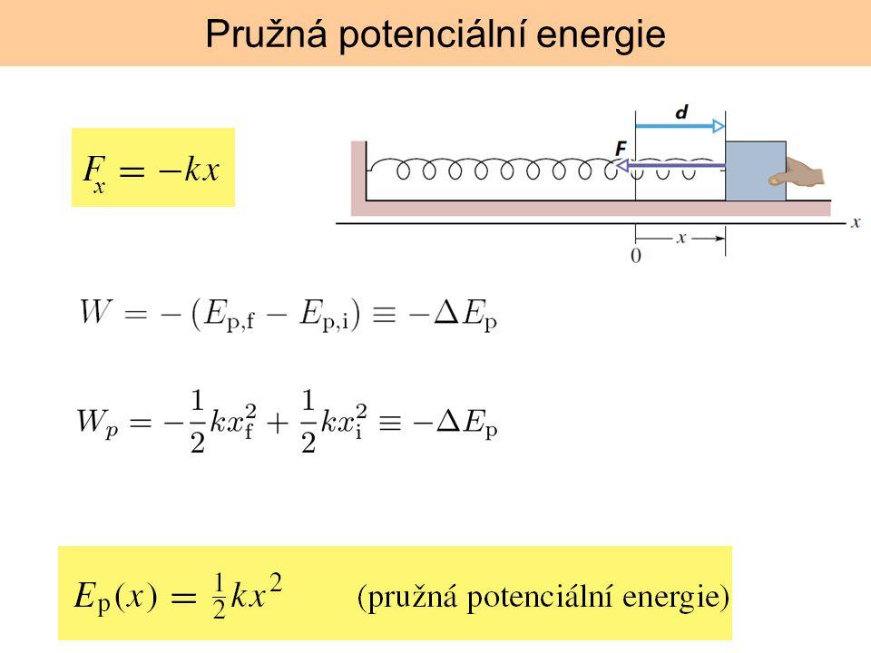 Pružná potenciální energie