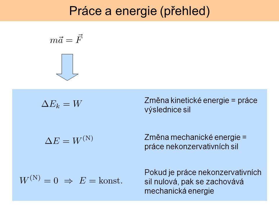 Práce a energie (přehled)