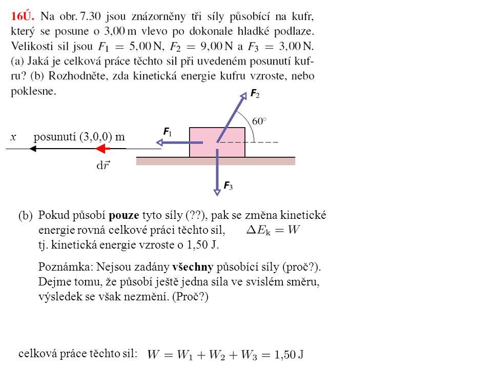x posunutí (3,0,0) m. (b)