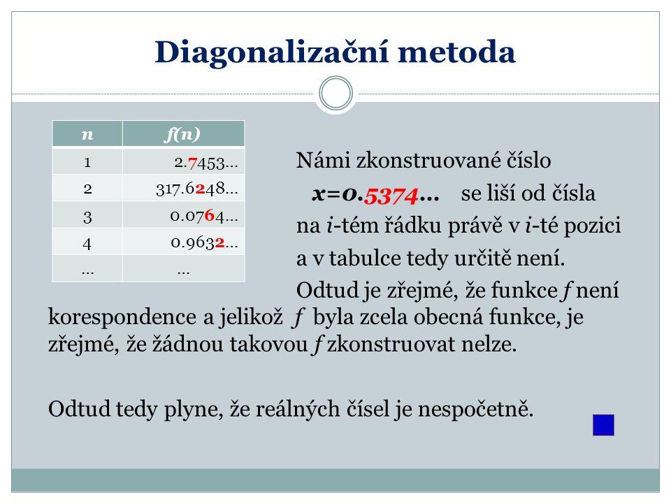 Diagonalizační metoda