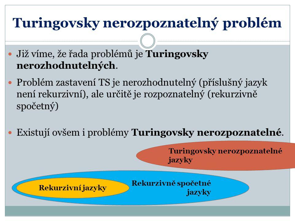 Turingovsky nerozpoznatelný problém