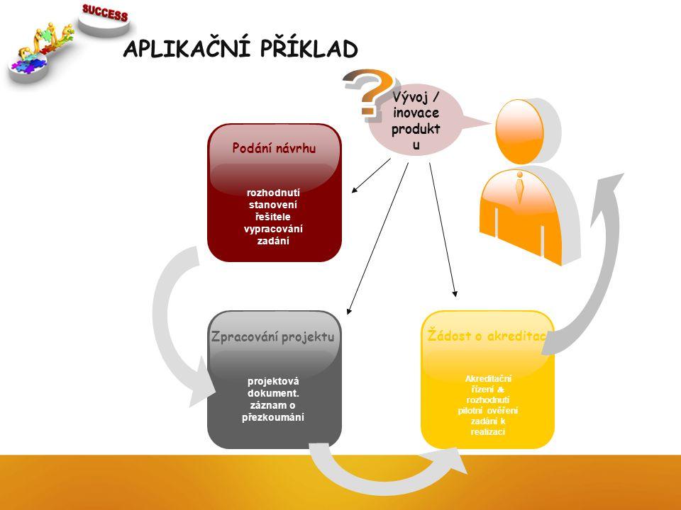 projektová dokument. záznam o přezkoumání Vývoj / inovace produktu