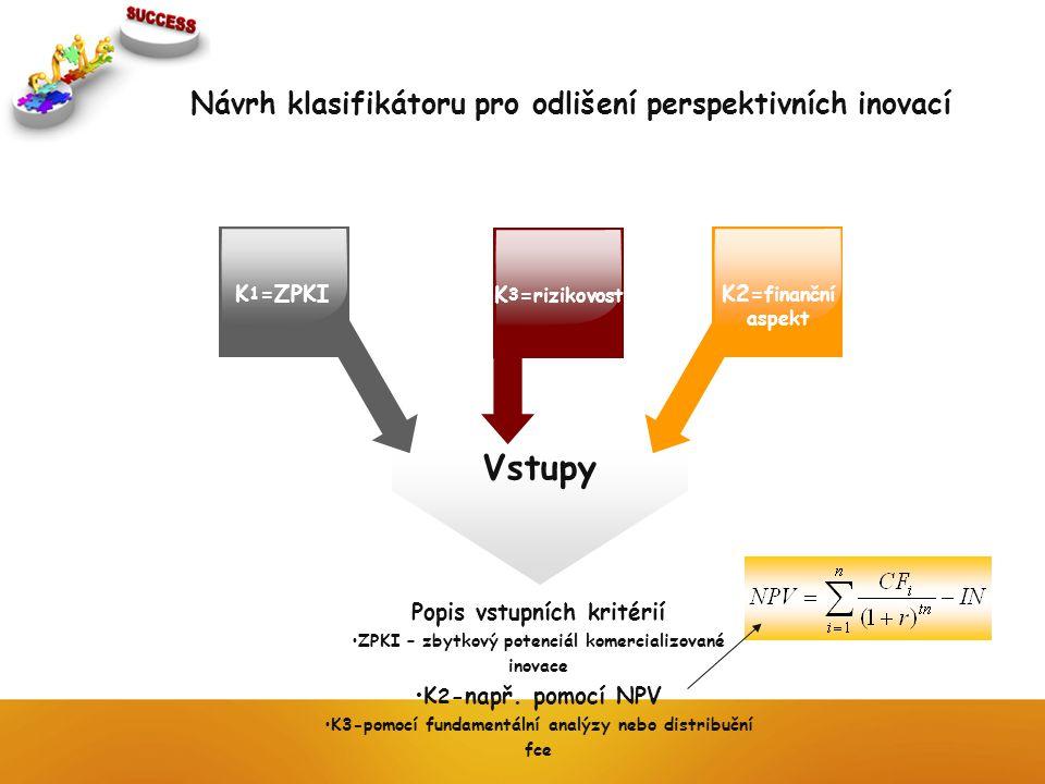 Návrh klasifikátoru pro odlišení perspektivních inovací