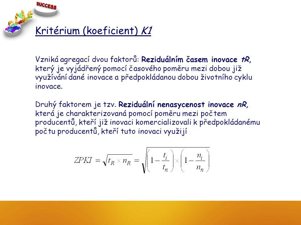 Kritérium (koeficient) K1 Vzniká agregací dvou faktorů: Reziduálním časem inovace tR, který je vyjádřený pomocí časového poměru mezi dobou již využívání dané inovace a předpokládanou dobou životního cyklu inovace.