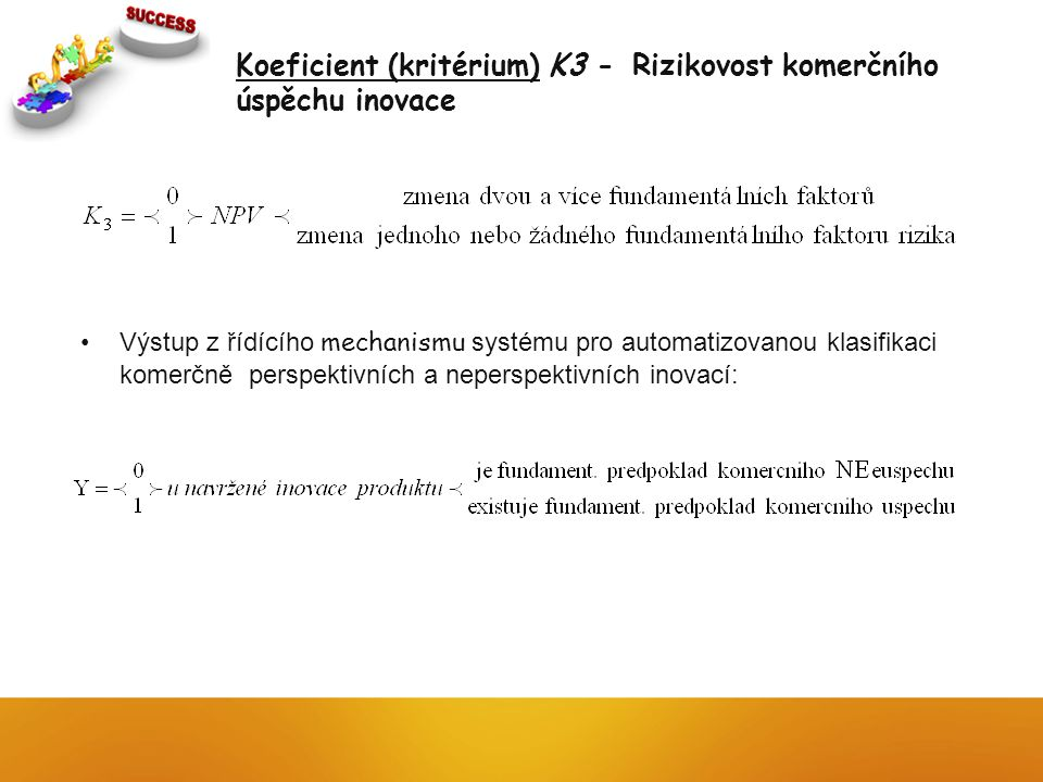 Koeficient (kritérium) K3 - Rizikovost komerčního úspěchu inovace