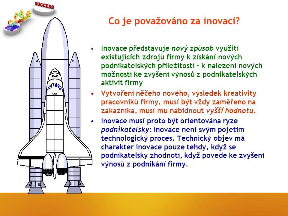 Co je považováno za inovaci