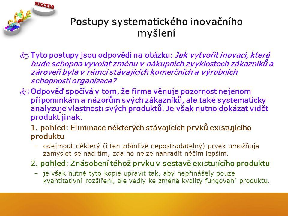 Postupy systematického inovačního myšlení