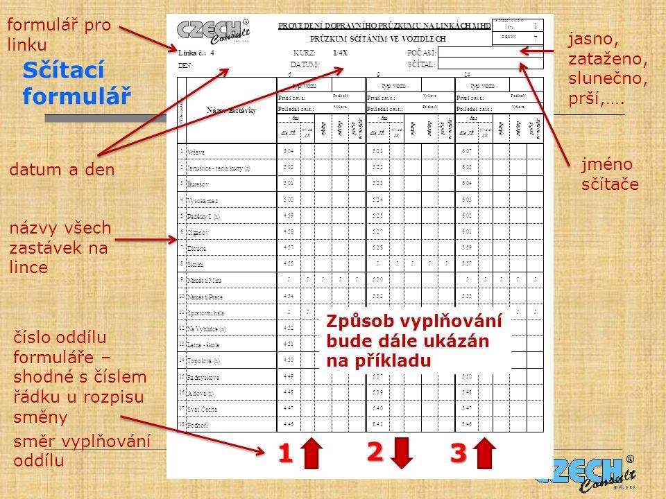 1 3 2 Sčítací formulář formulář pro linku